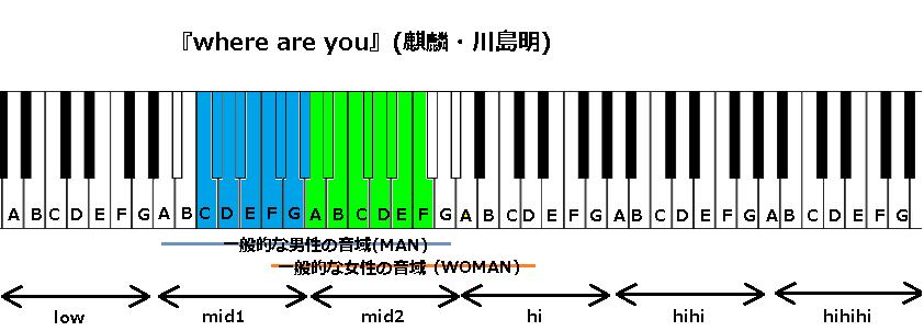 『where are you』(麒麟・川島明)