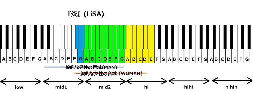 曲 音域 が 狭い カラオケで歌いやすい(男性)曲厳選135曲を一挙公開!