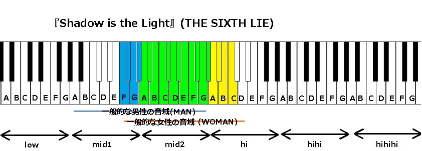 『Shadow is the Light』(THE SIXTH LIE)