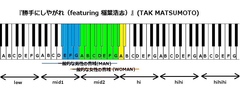 『勝手にしやがれ(featuring 稲葉浩志)』(TAK MATSUMOTO)