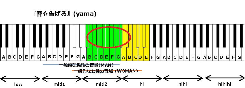 『春を告げる』(yama)